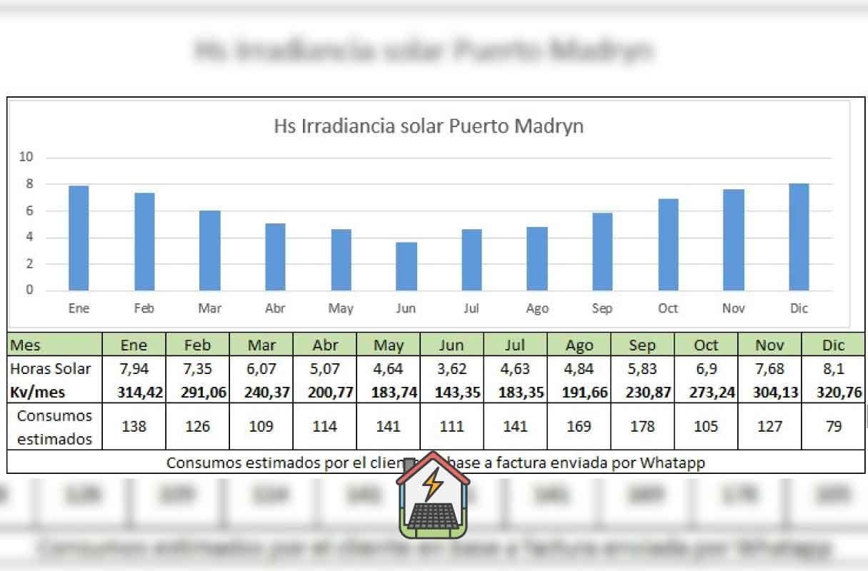 instalacion kit solar 4